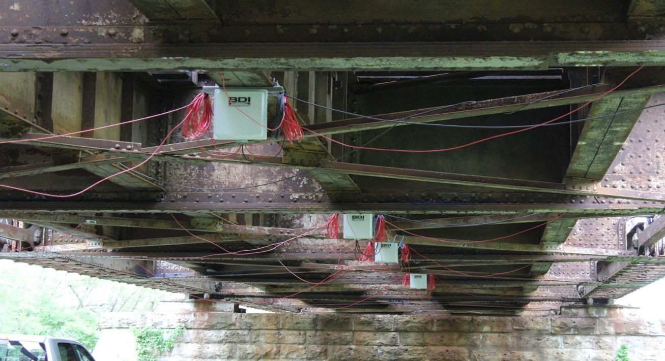 Bridge Health Monitoring system.