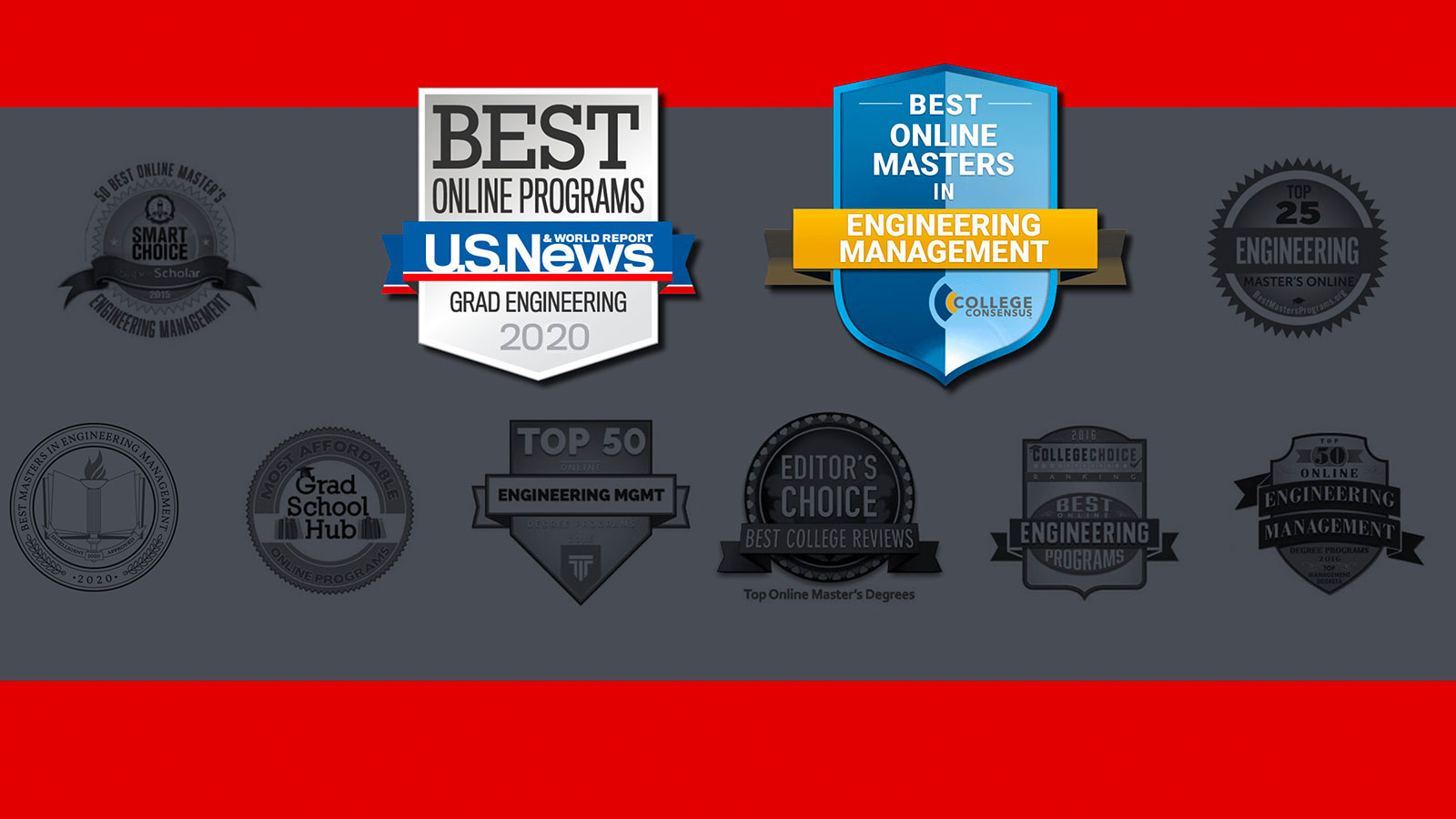 MEM Rankings and Awards