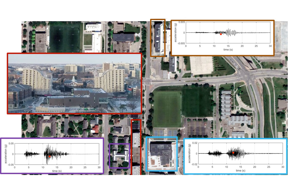 A slide made by Christine E. Wittich shows video of Cather and Pound halls being demolished and audio data collected from Neidhart (purple) and Abel (brown) halls and the Willa Cather Dining Hall (blue) synched up to the video. The red dots show real time spikes only a second after the buildings began to fall, ending a moment of silence as the blast loads redistributed in the buildings.