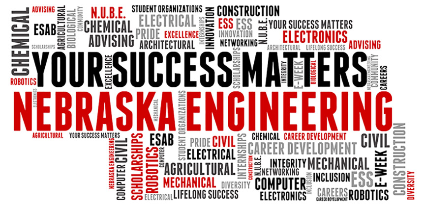 "ESS word cloud. State of Nebraska with text all thoughout the border, saying ""Your Success Matter - Nebraska Engineering"""
