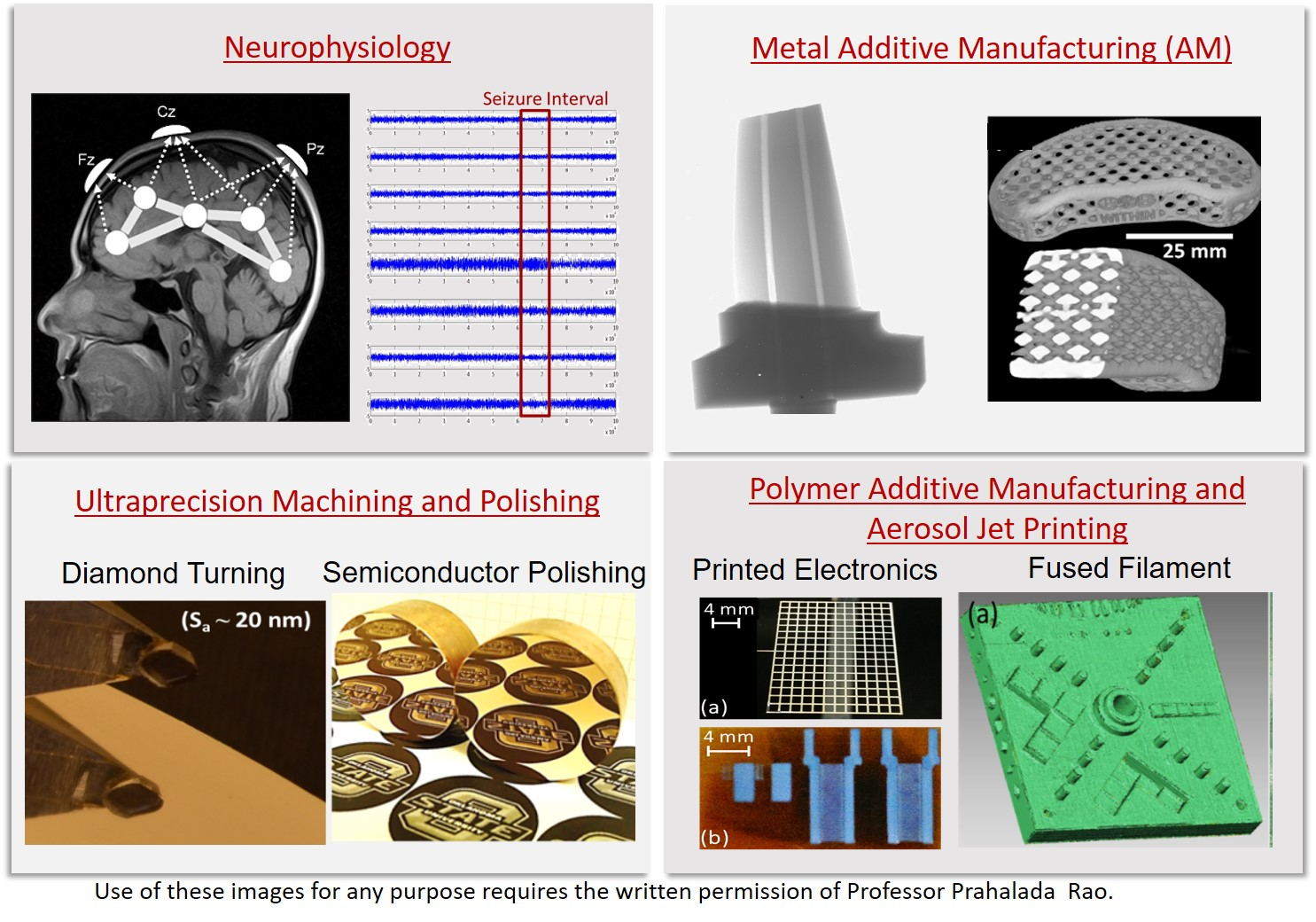 Quadrant: Neurophysiology (top left), Metal Additive Manufacturing (top right), Ultraprecision Machining and Polishing (bottom left), Polymer Additive Manufacturing and Aerosol Jet Printing (bottom right).