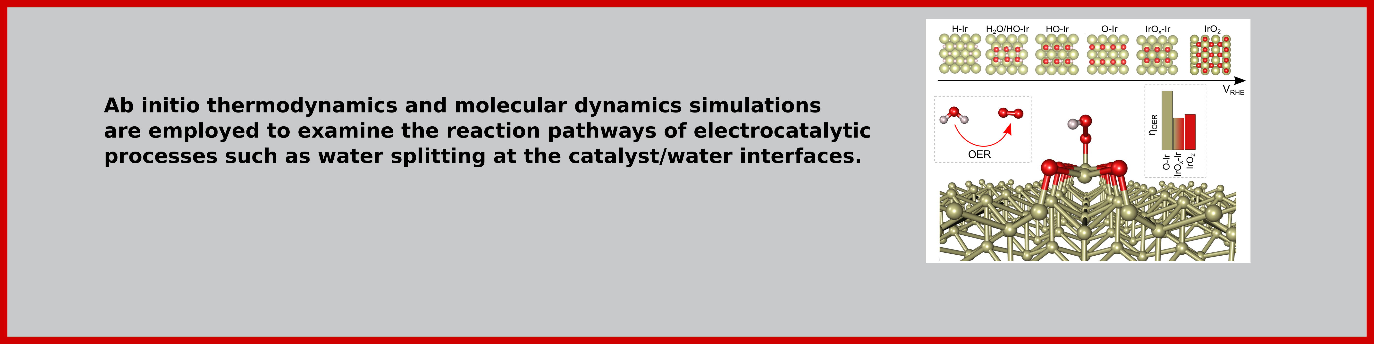 Ab initio thermodynamics and molecular dynamics for electrocatalysis.