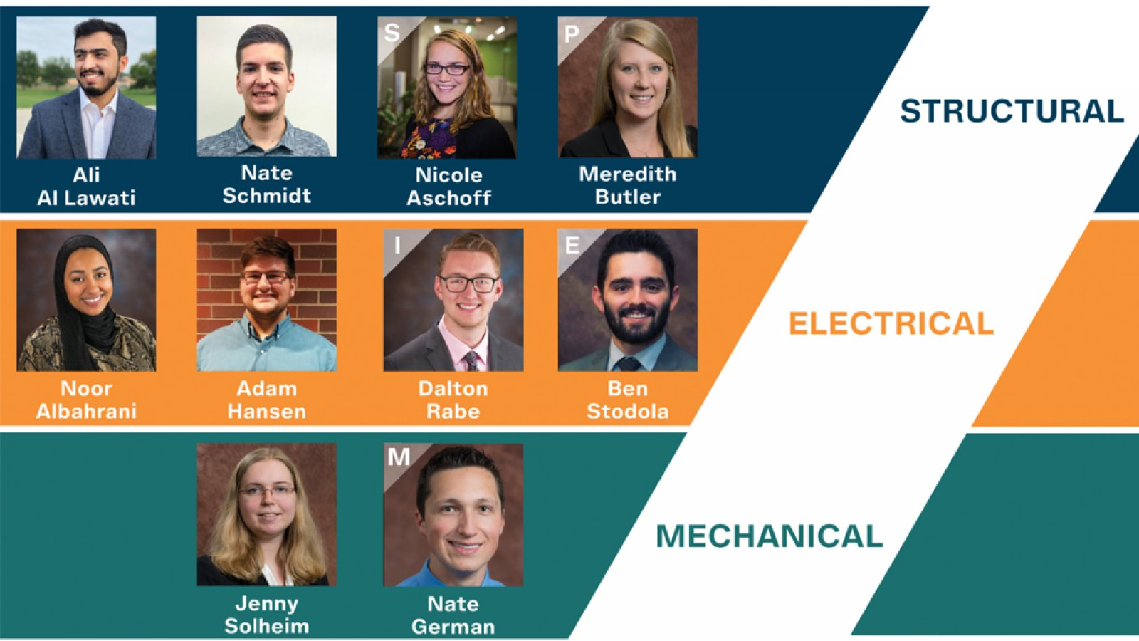 A team of Nebraska architectural engineering students earned the national championship at the AEI International Student Design Competition on April 22.